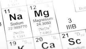 Periodic Table Sodium and Magnesium